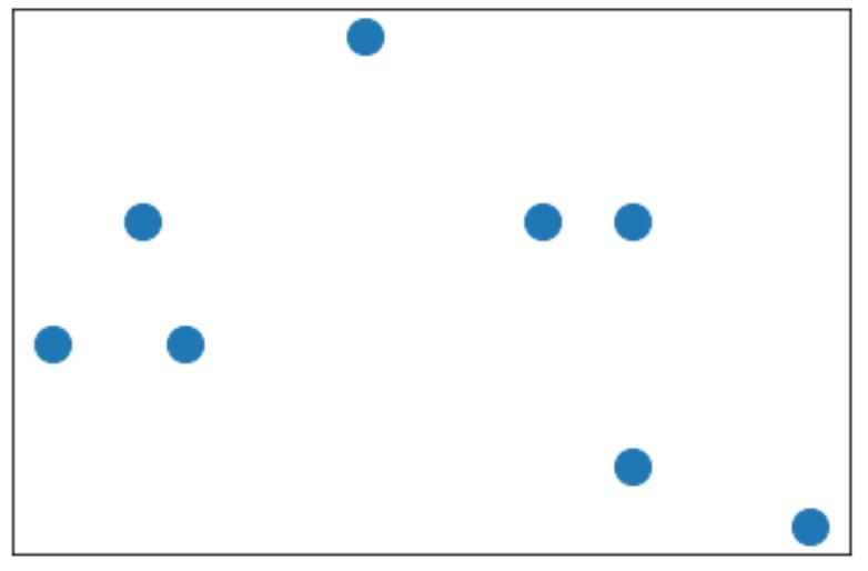 Remove ticks and labels from Matplotlib plot
