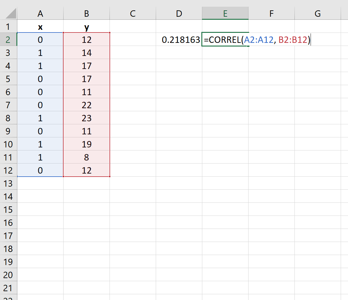 Point-biserial correlation in Excel