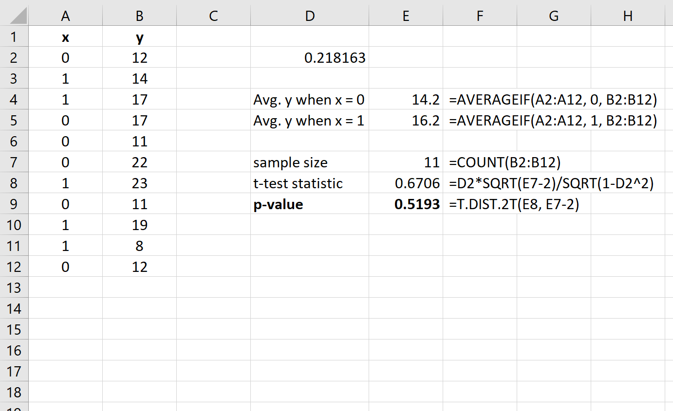 P-value for point-biserial correlation in Excel