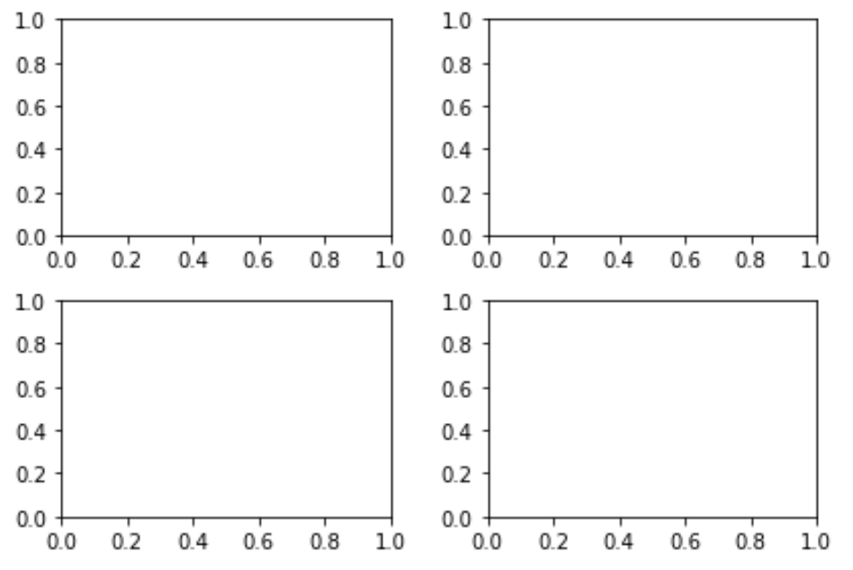 Adjust spacing of Matplotlib subplots