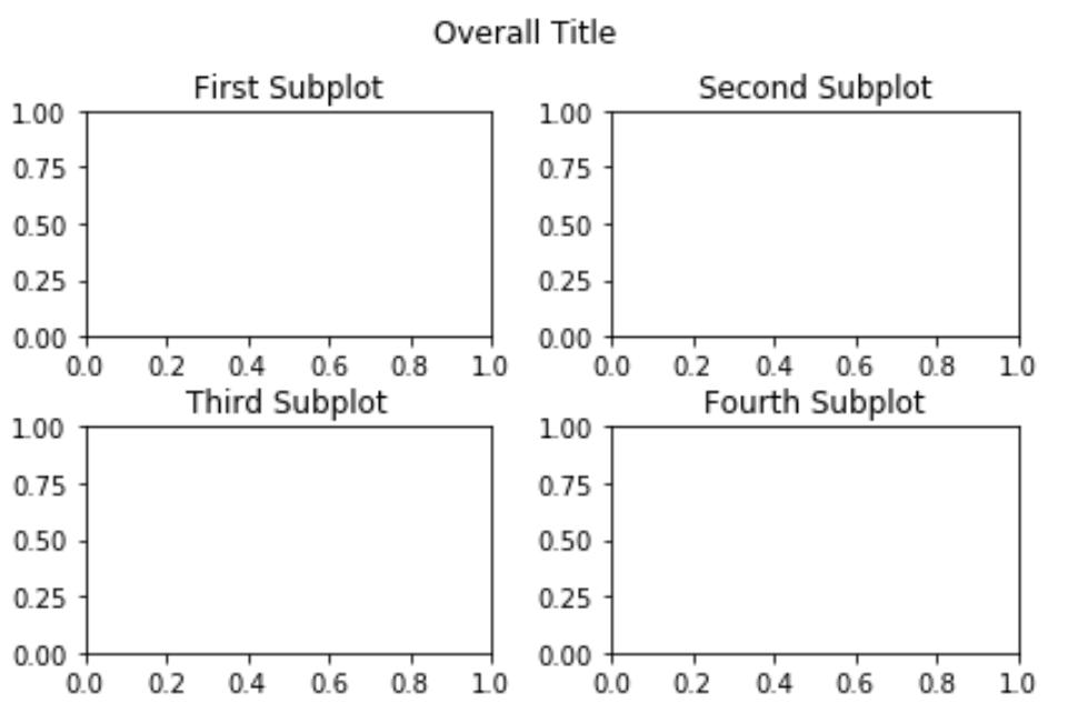 Title spacing in Matplotlib