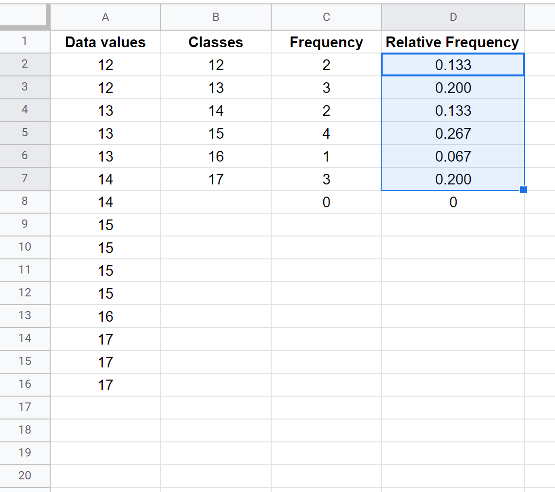 Calculating relative frequencies in Google Sheets