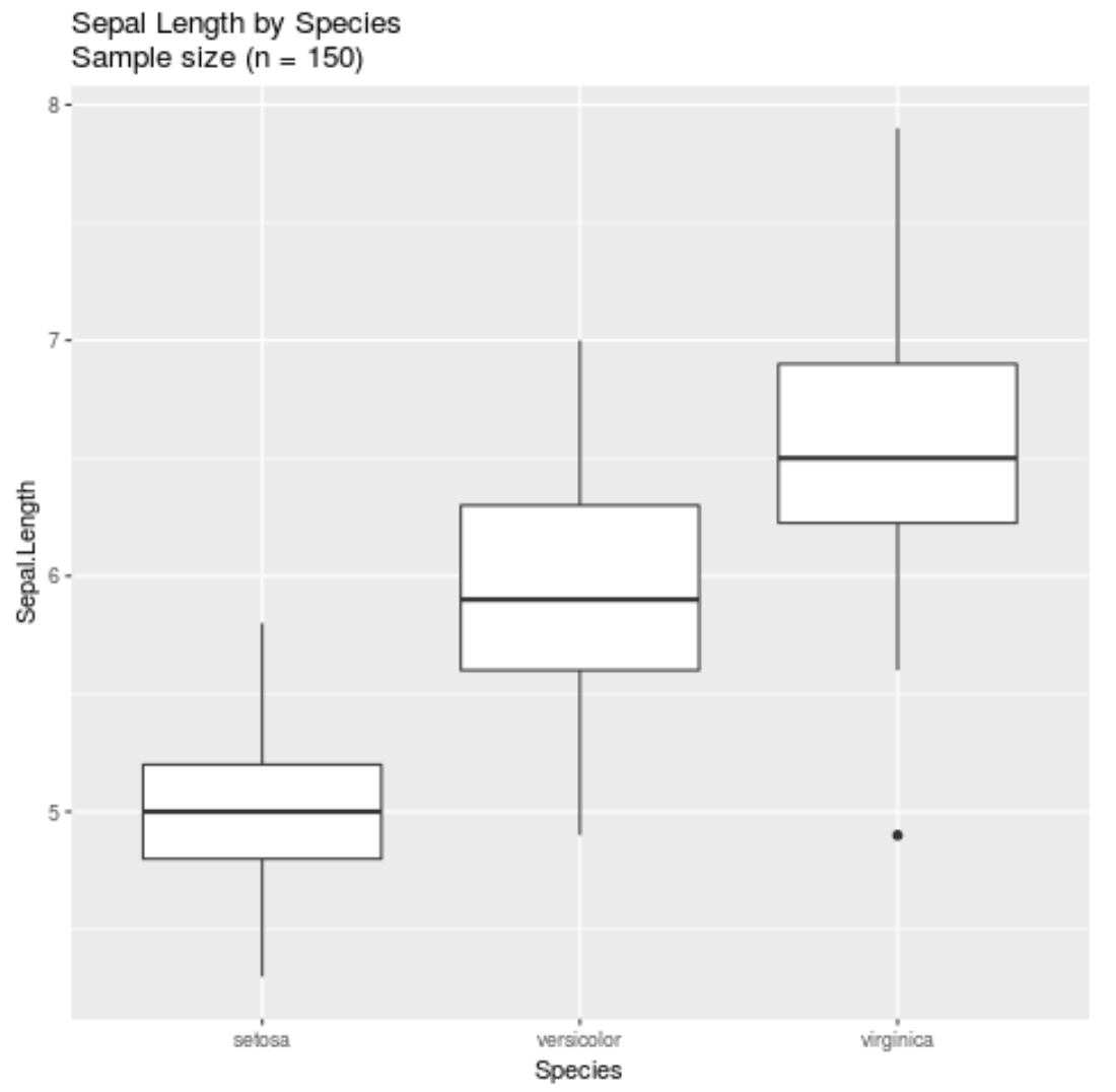 Multi-line title in ggplot2