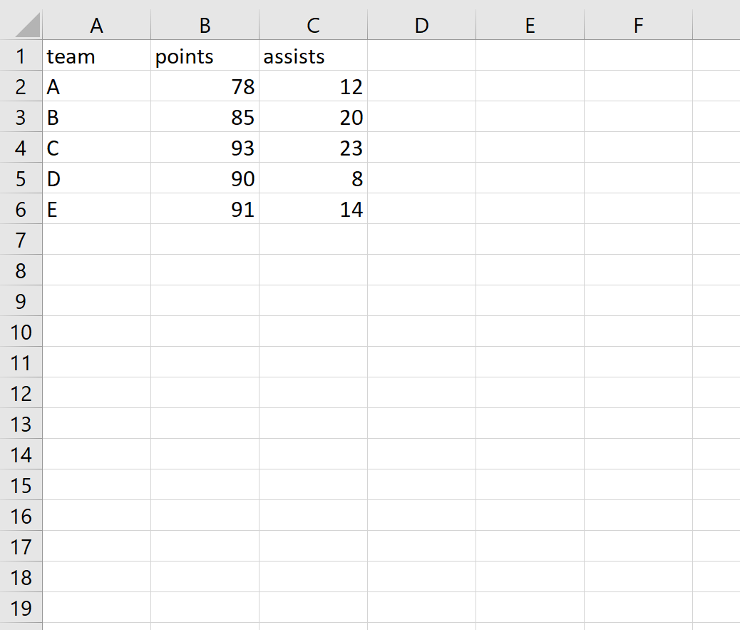 Export data frame to Excel file in R