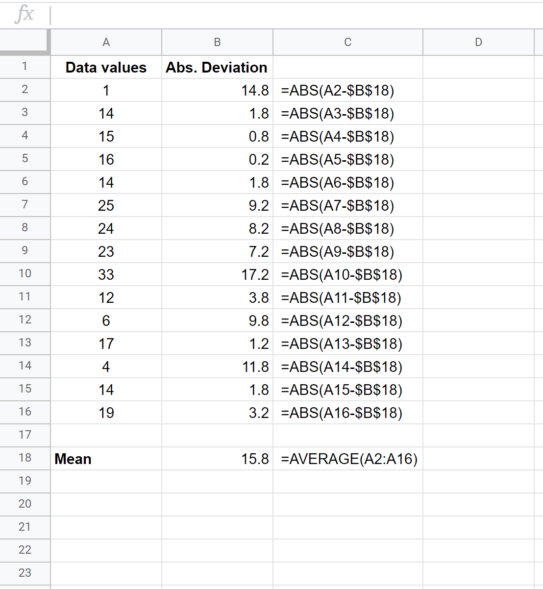 Absolute deviations in Google Sheets