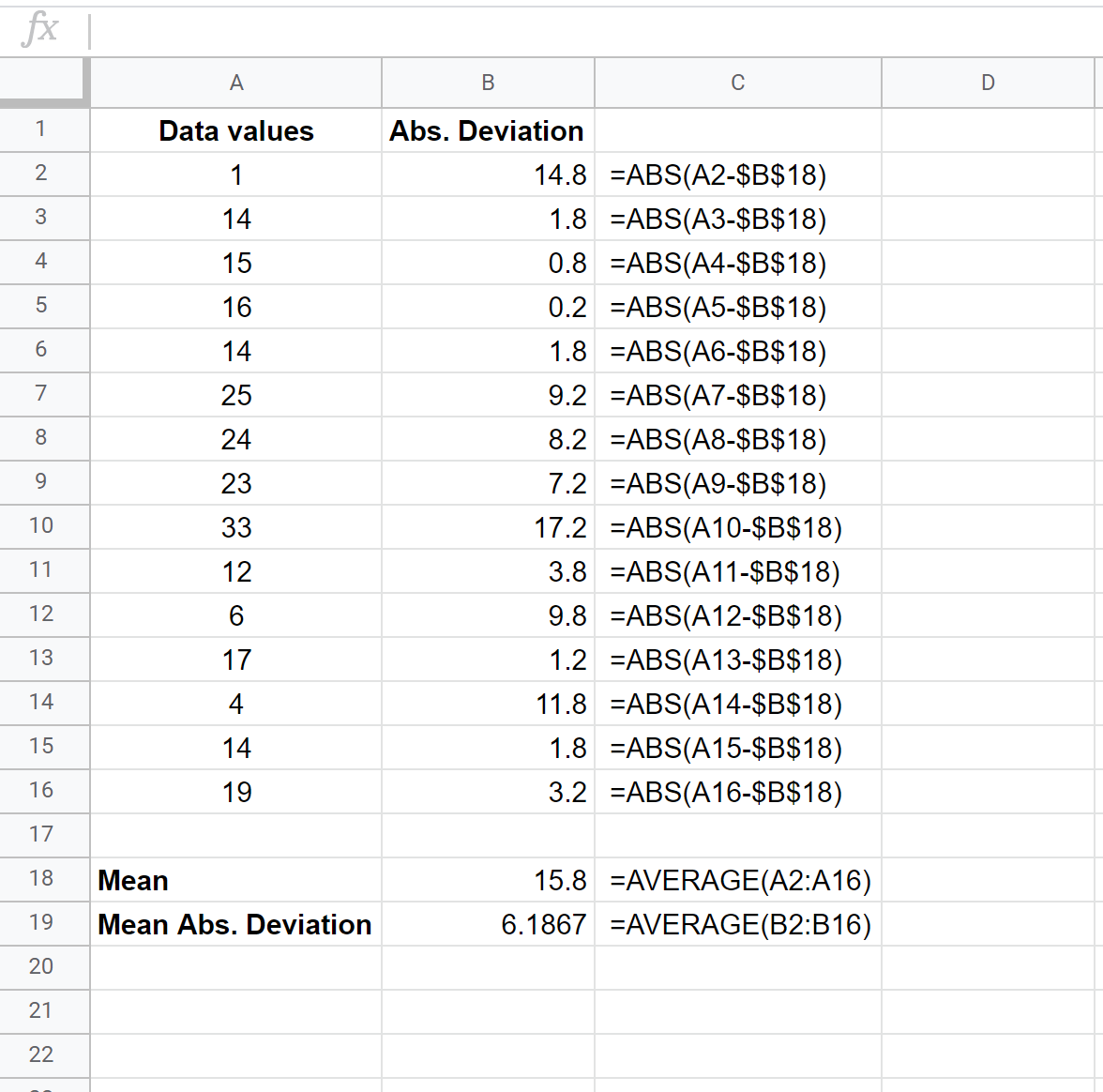 Mean absolute deviation in Google Sheets