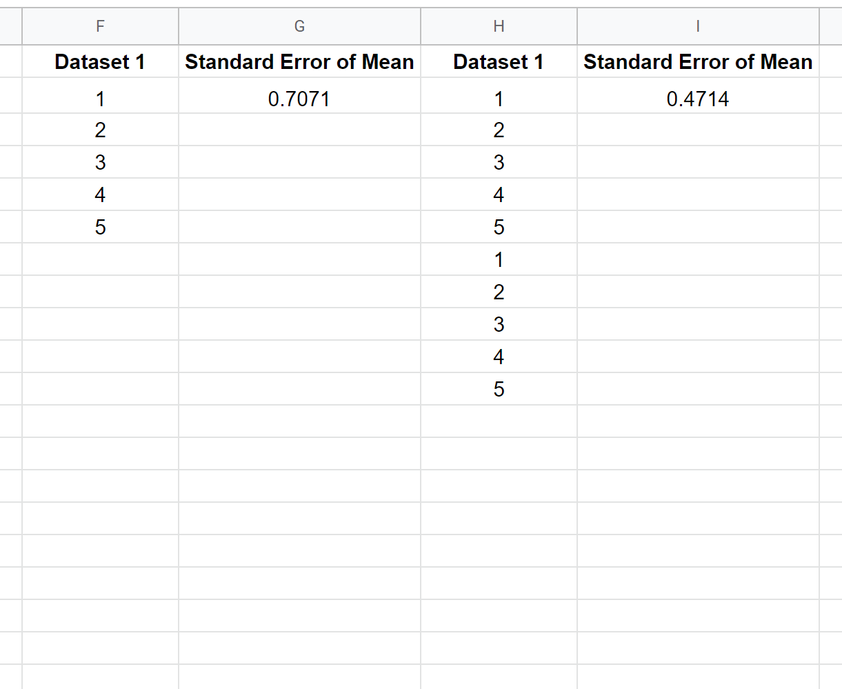 Comparing two standard errors in Google Sheets