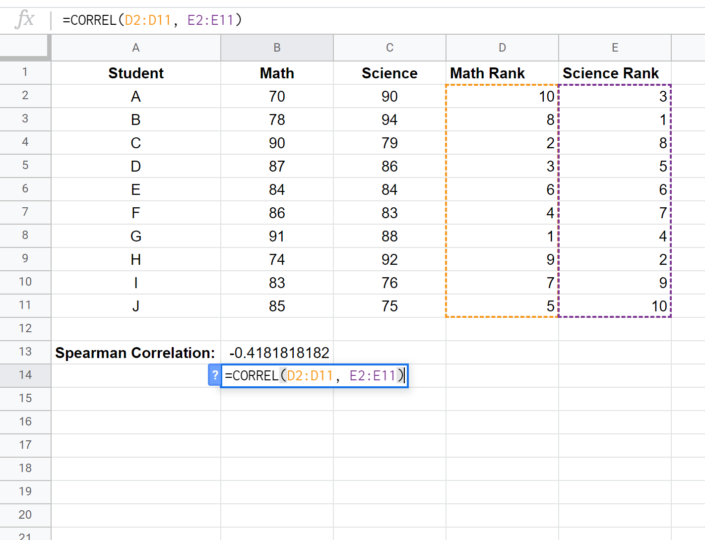 Spearman rank correlation in Google Sheets