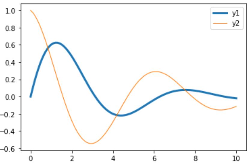 Adjust line width in legend of matplotlib