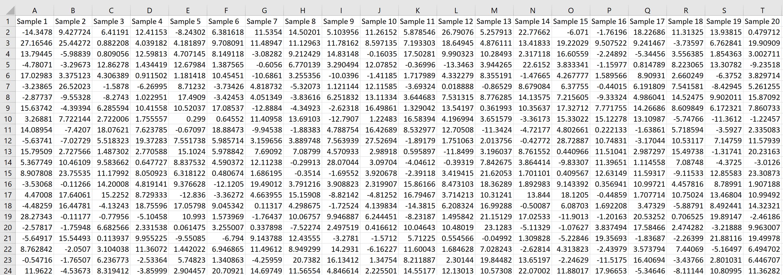 Sampling mean in Excel