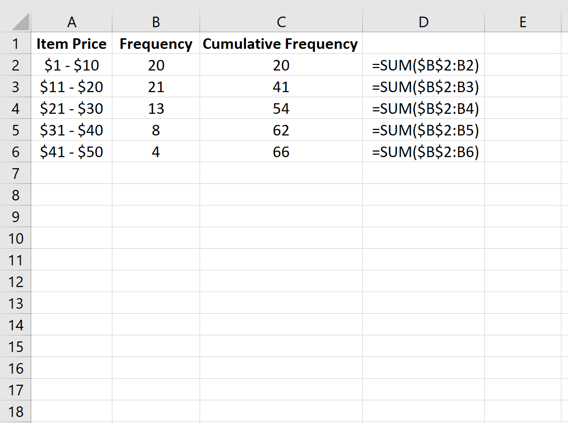 Cumulative frequency in Excel