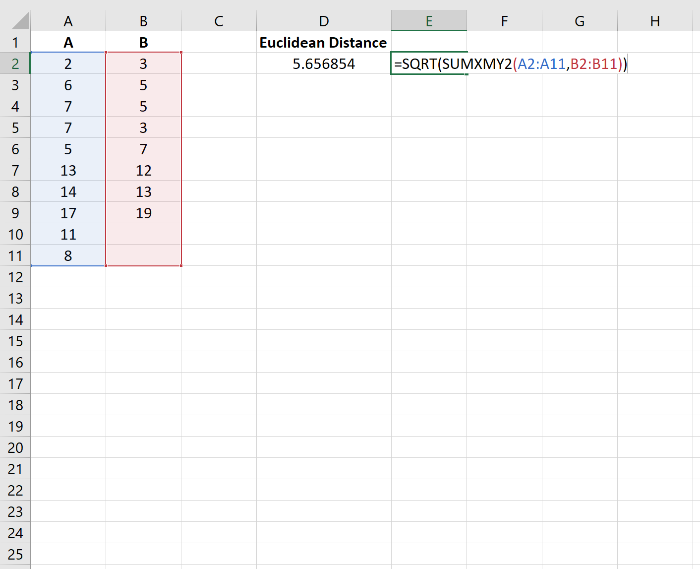 Euclidean distance in Excel example