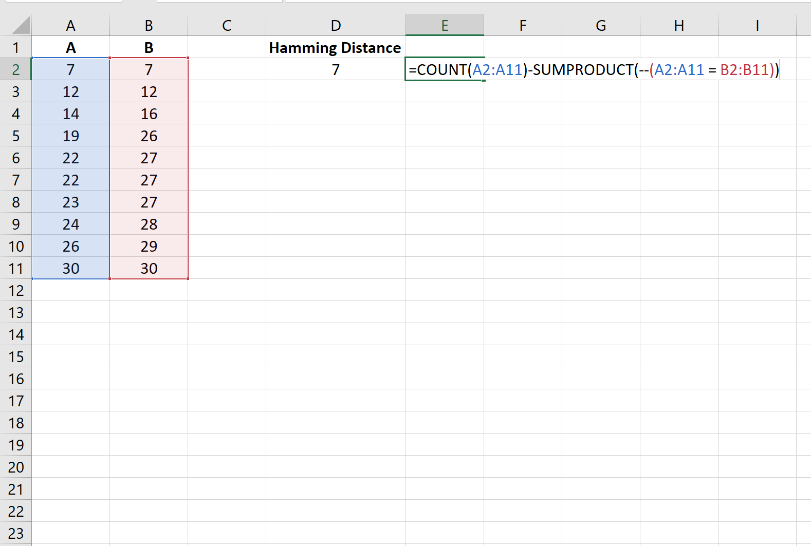Example of Hamming distance in Excel