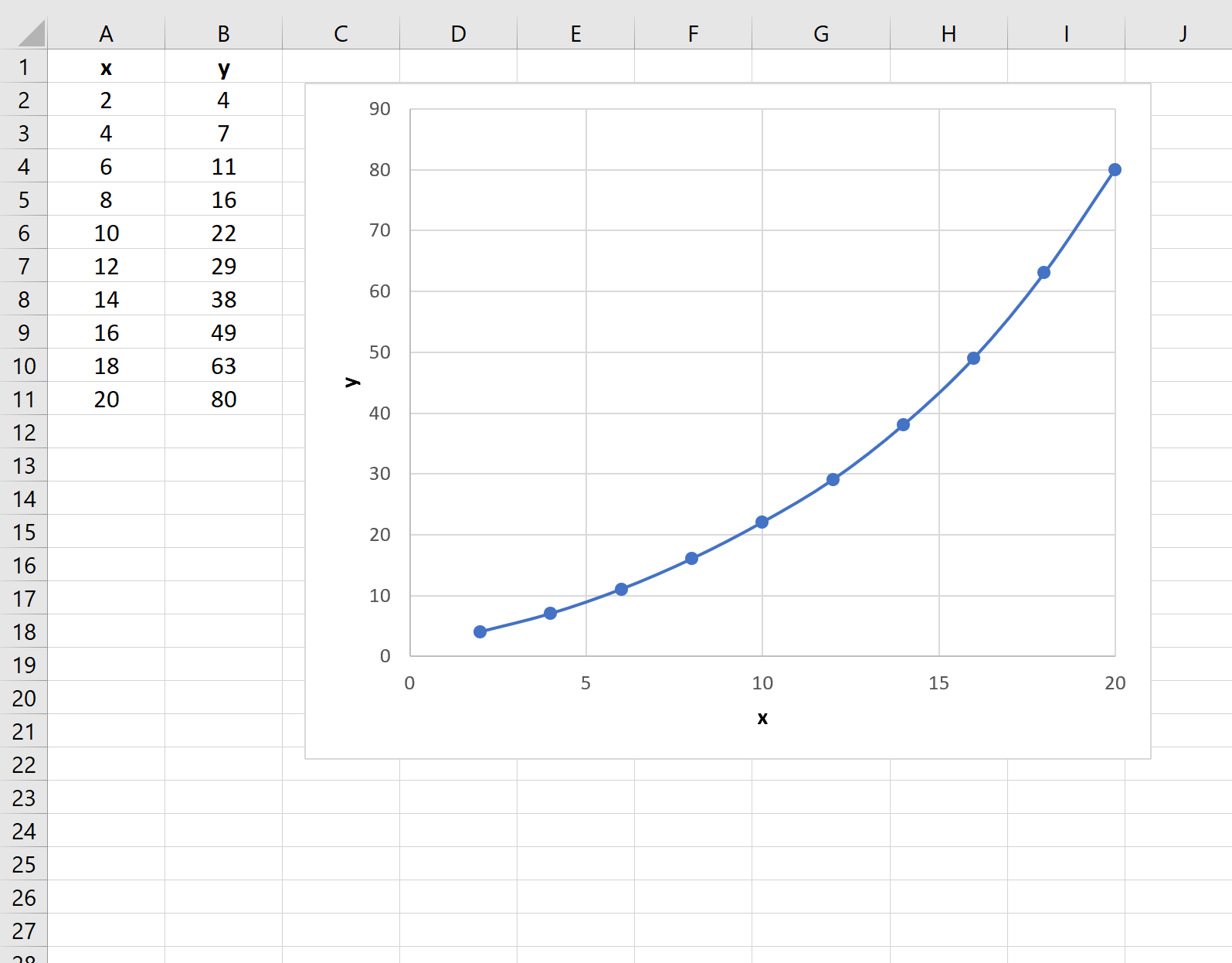 Linear interpolation in Excel