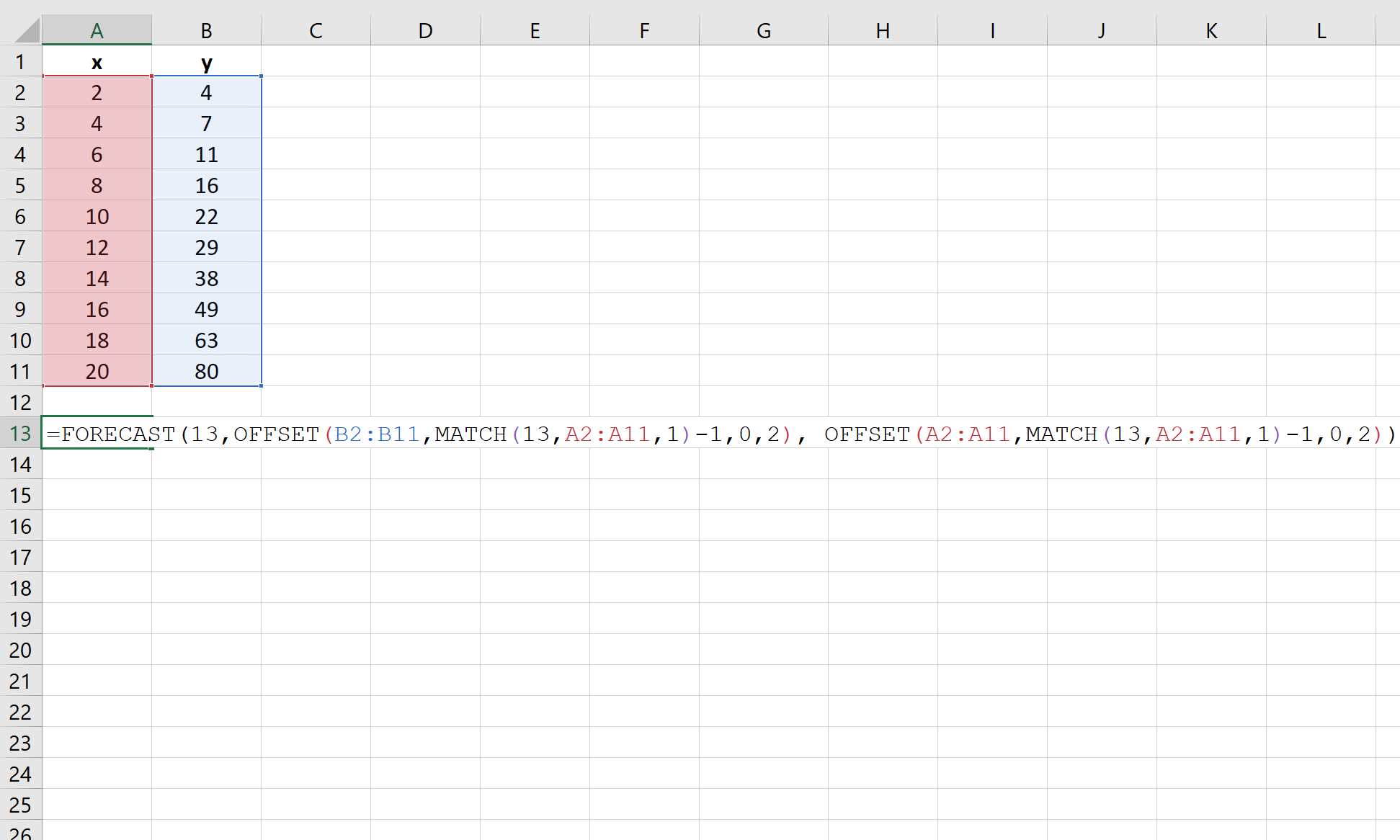 Linear interpolation Excel example