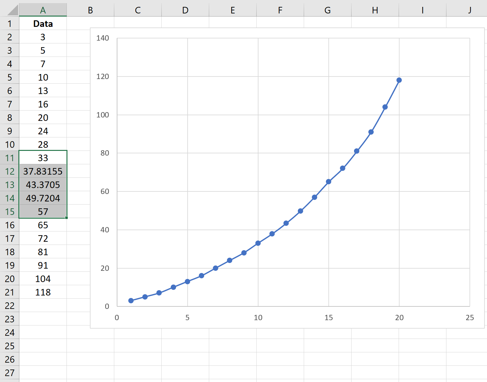 Interpolating missing values in Excel