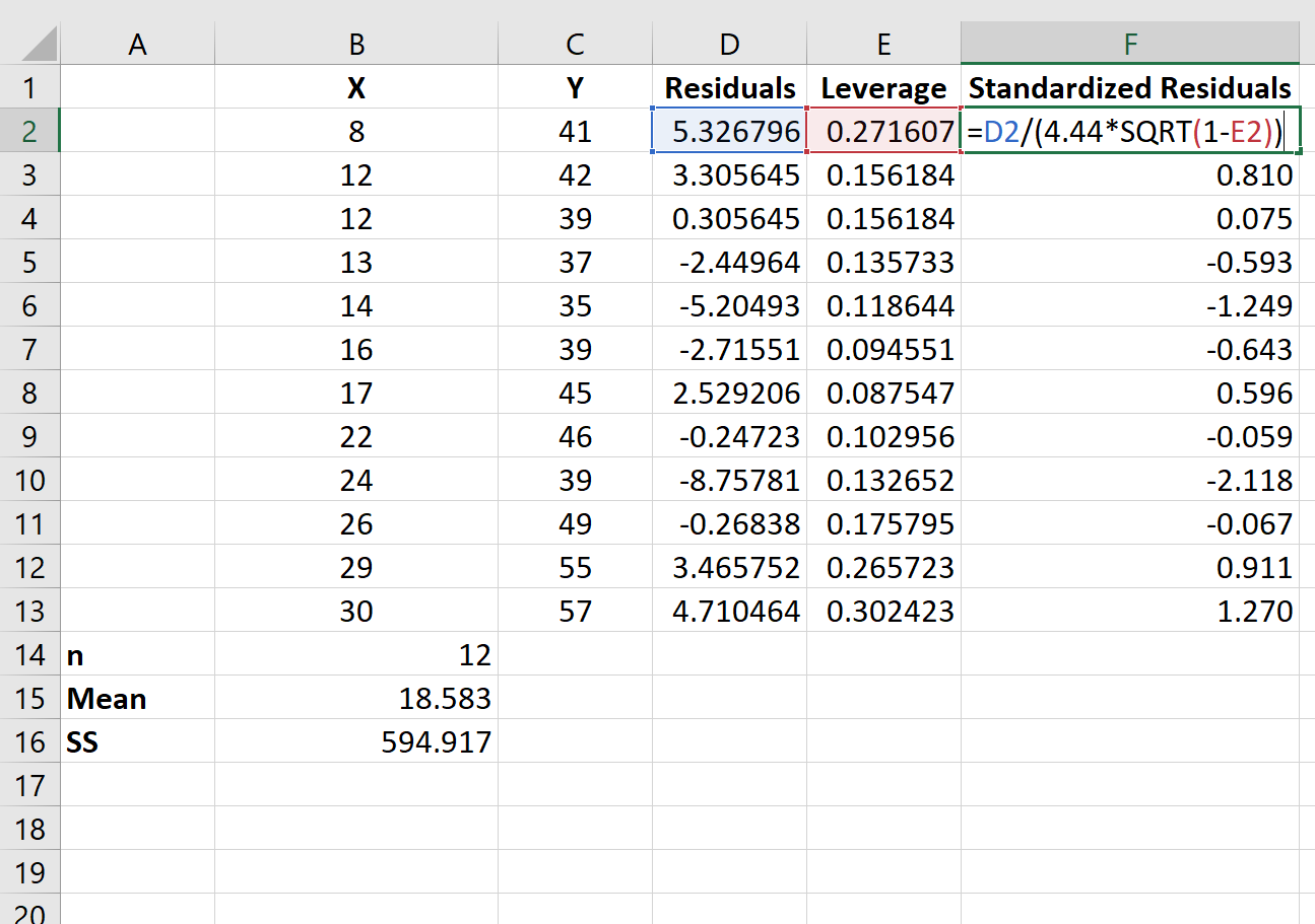 Standardized residuals in Excel