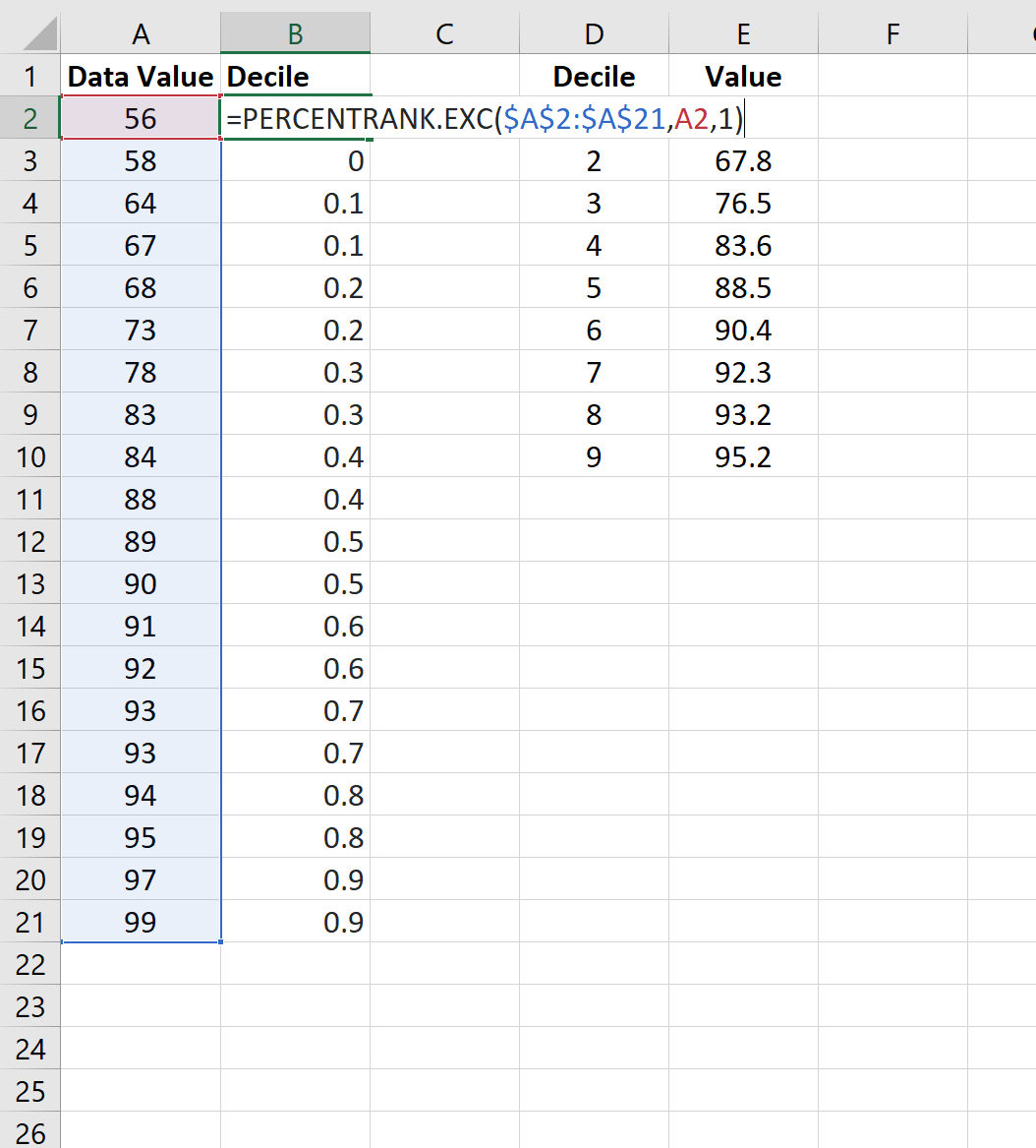 Example of calculating deciles in Excel