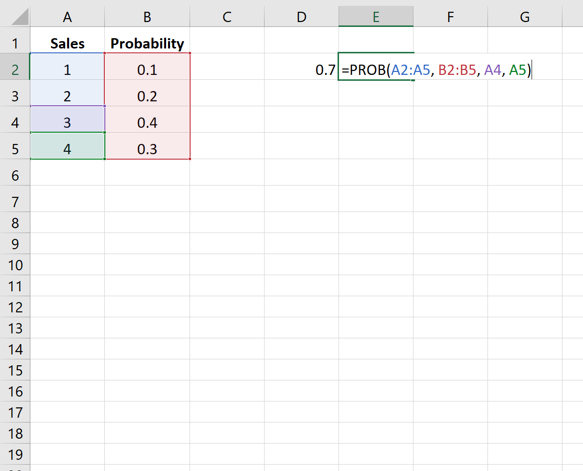 Example of calculating probabilities in Excel