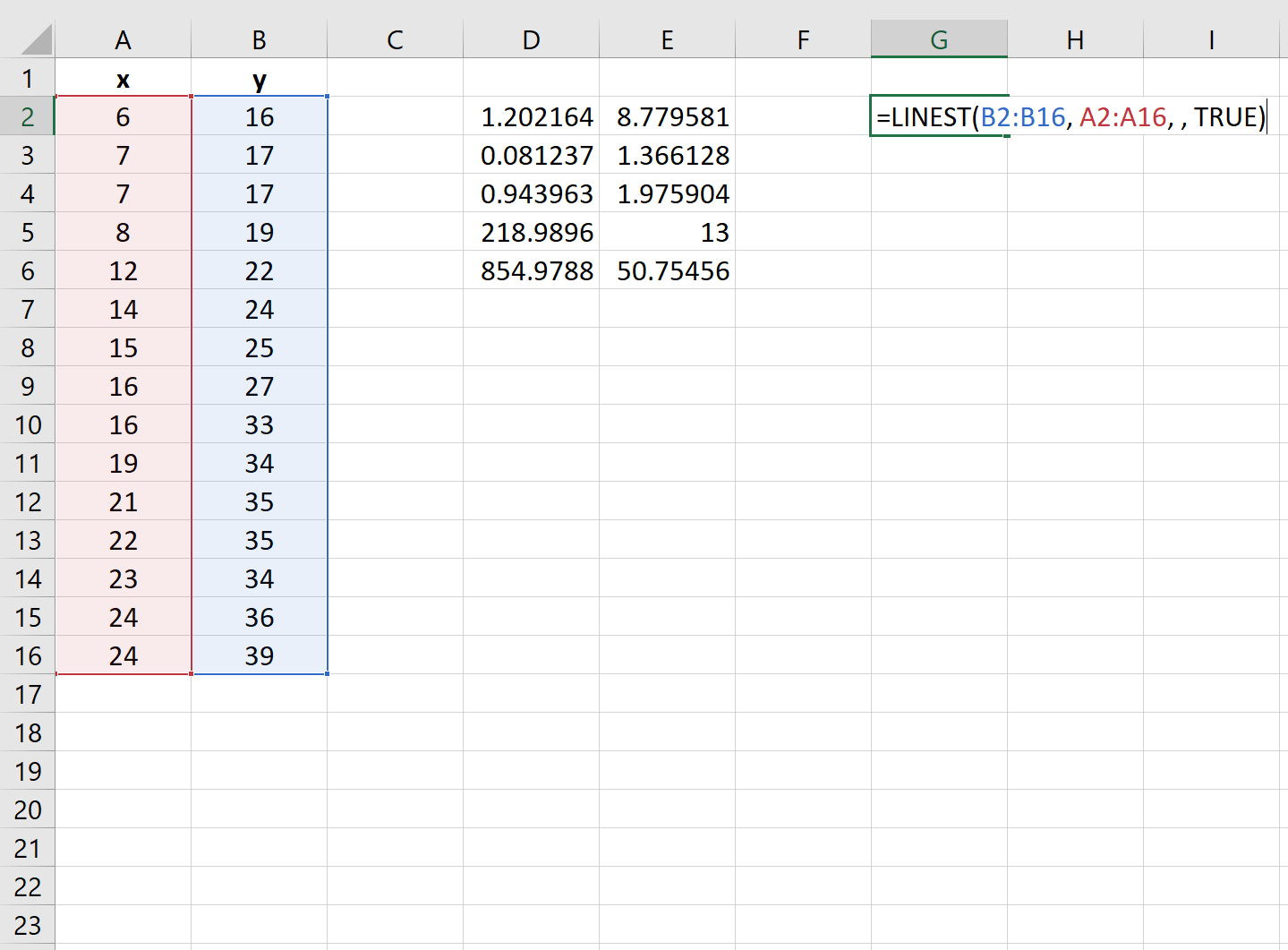 Residual sum of squares in Excel