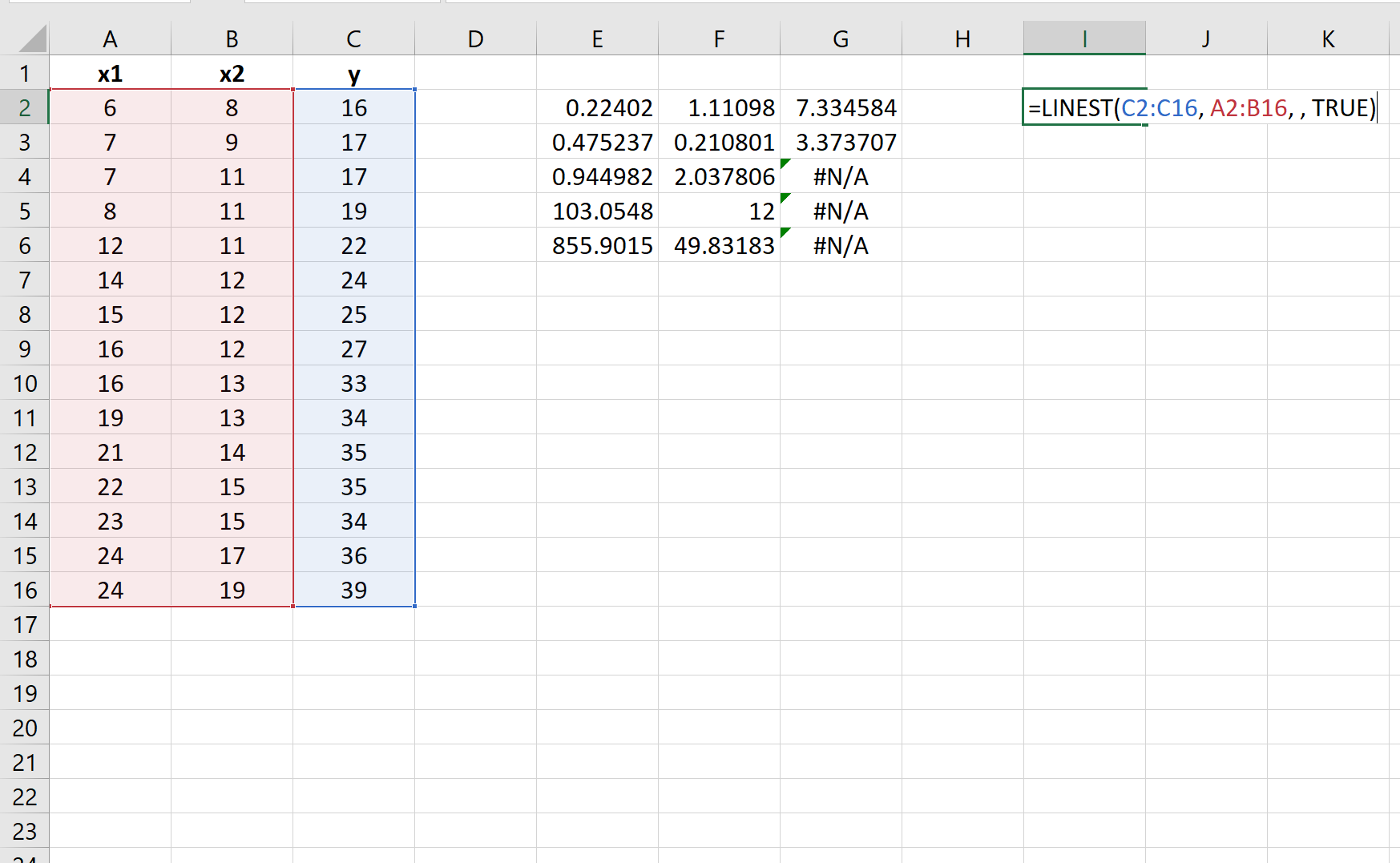 Example of calculating residual sum of squares in Excel