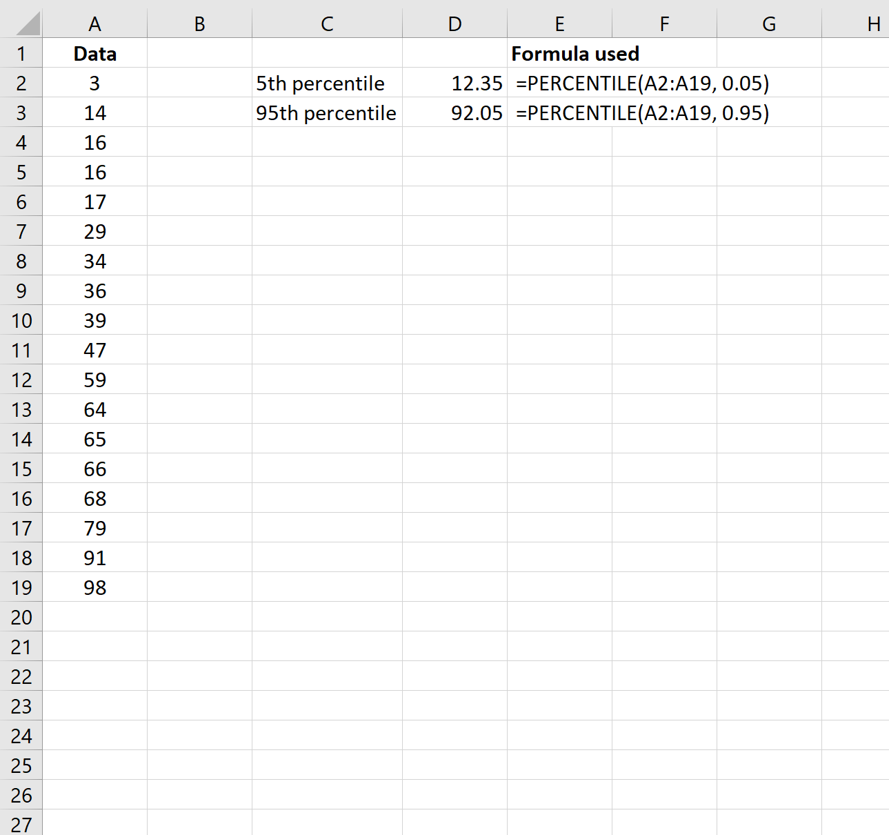 Example of winsorizing data in Excel