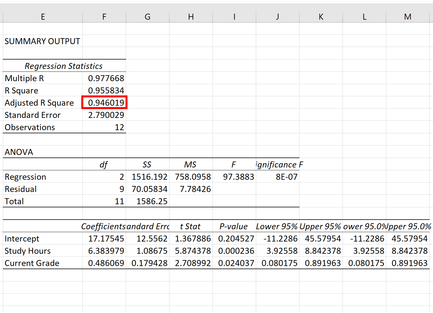 Adjusted R-squared in Excel