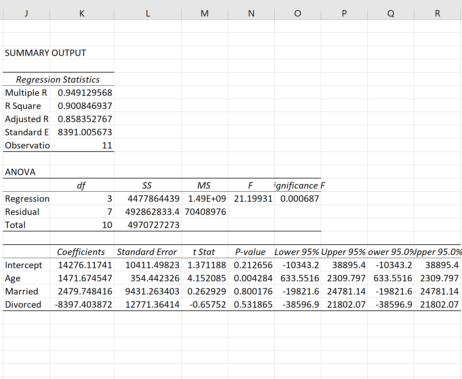 Regression with dummy variables in Excel