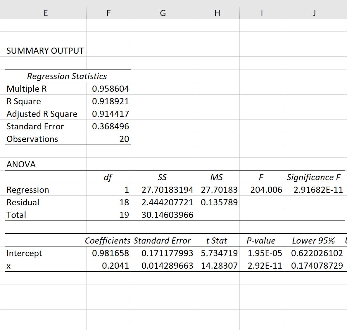Exponential regression in Excel