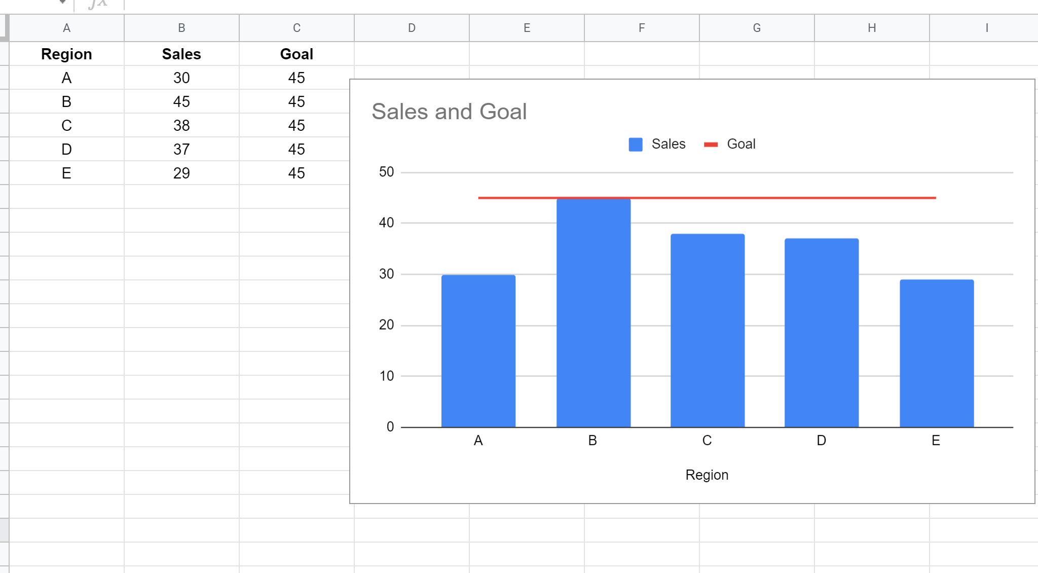 Horizontal line in Google Sheets with bar chart