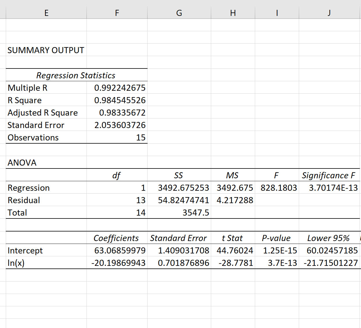 Logarithmic regression output in Excel