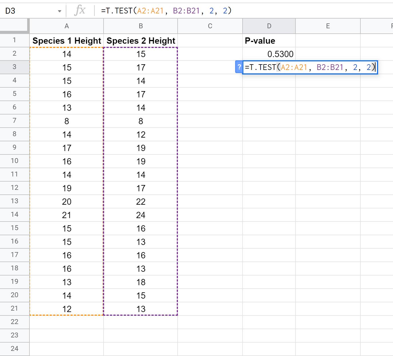 P-value Google Sheets t-test