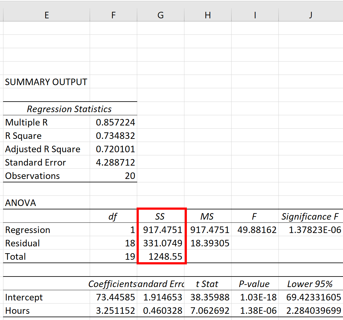 SST, SSR, and SSE in Excel