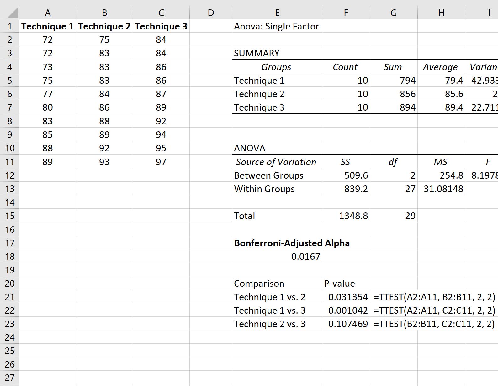 Bonferroni Correction in Excel
