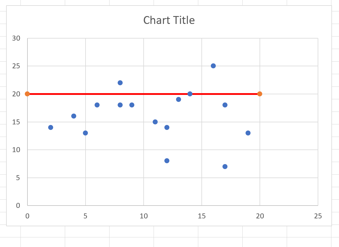 Add horizontal line to scatterplot in Excel