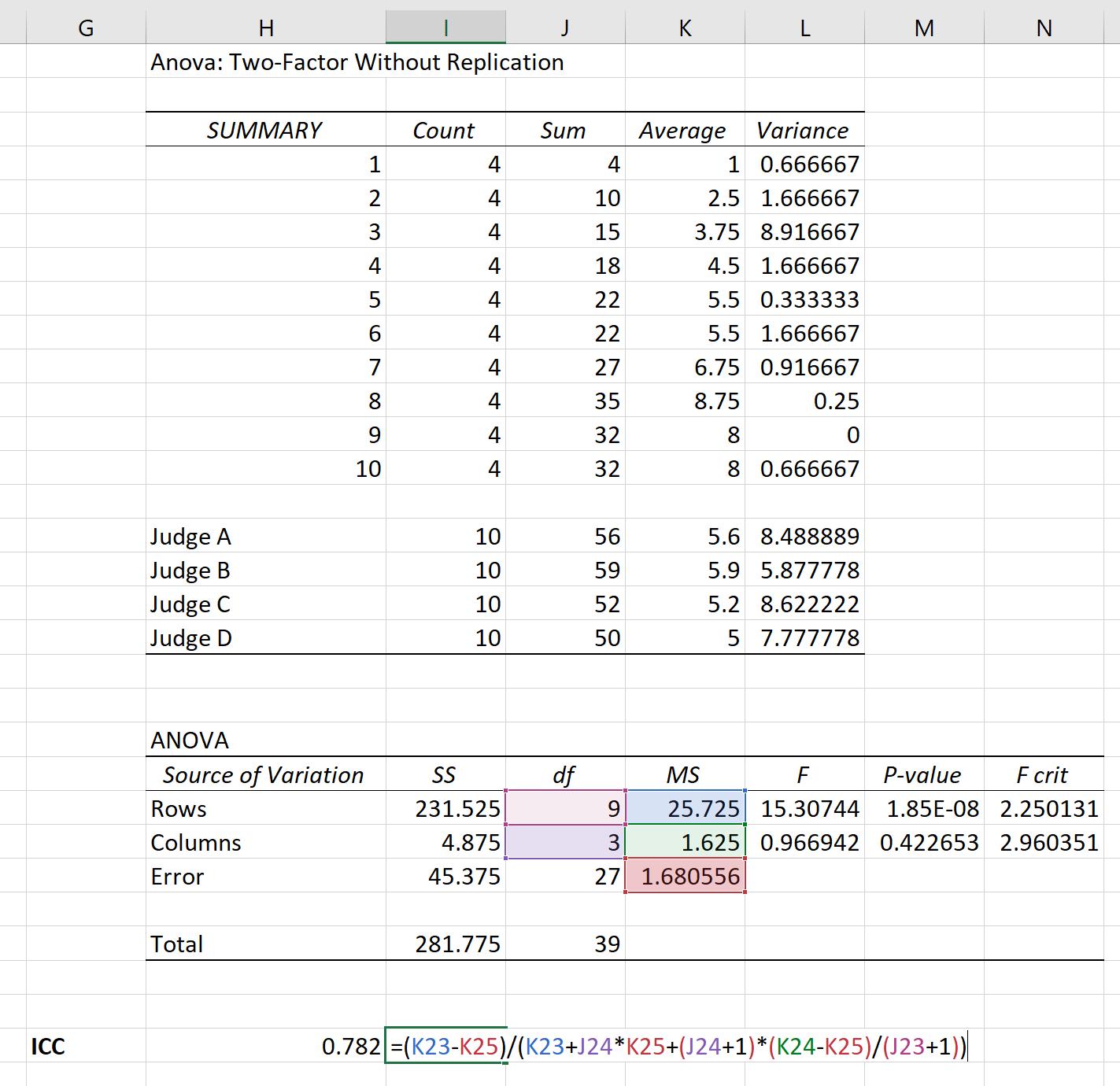 Intraclass correlation coefficient in Excel