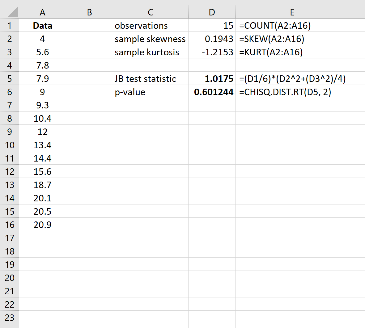 Normality test in Excel