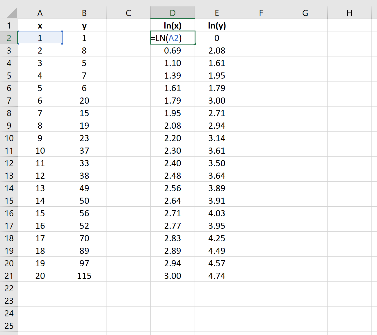 How to Perform Power Regression in Excel Step by Step   Statology