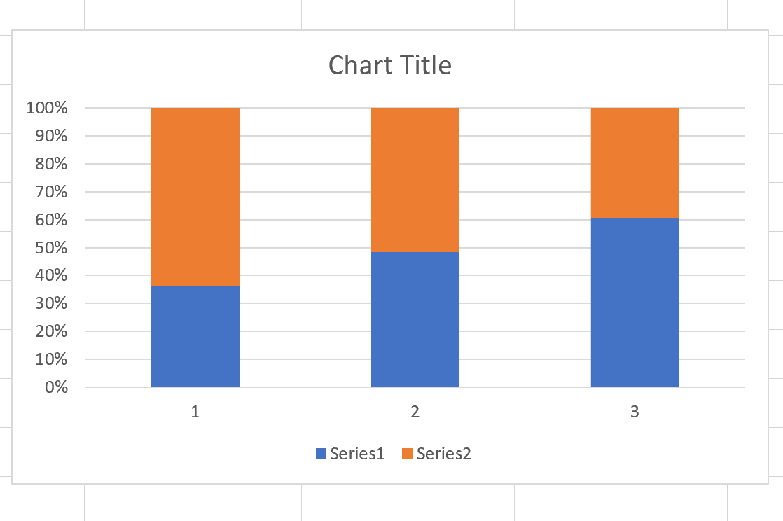 Segmented bar chart in Excel