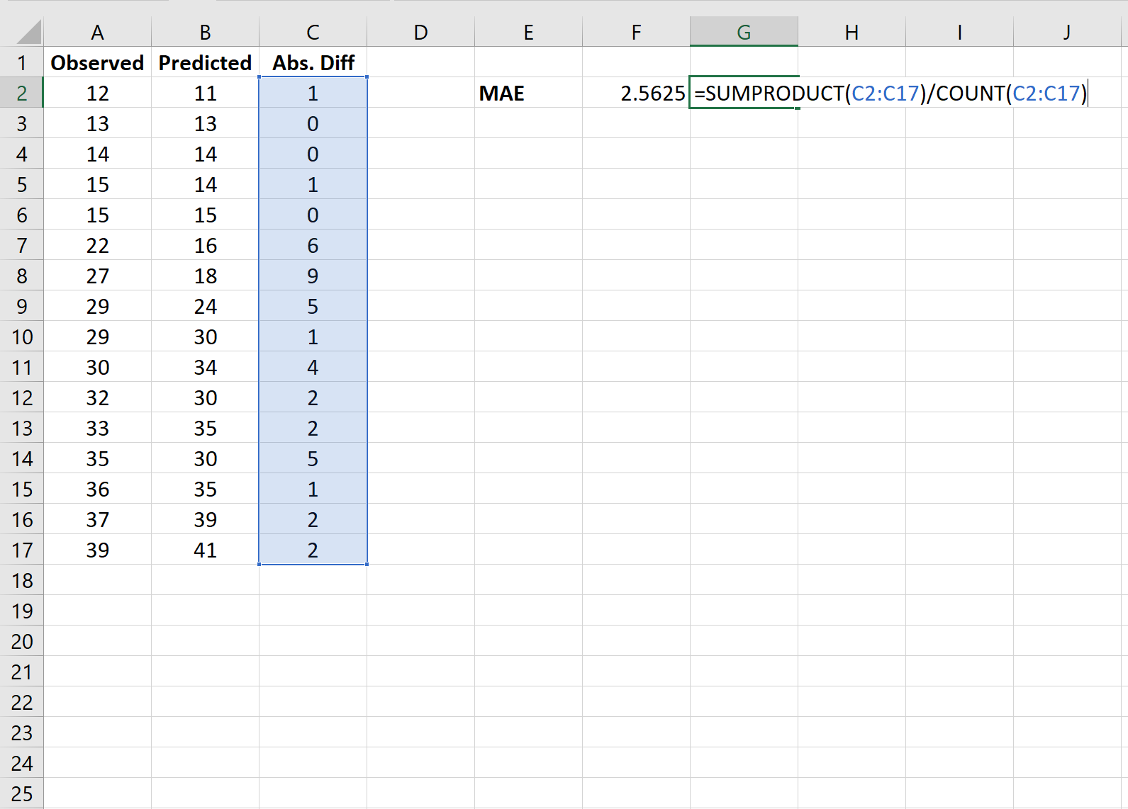 Mean absolute error in Excel