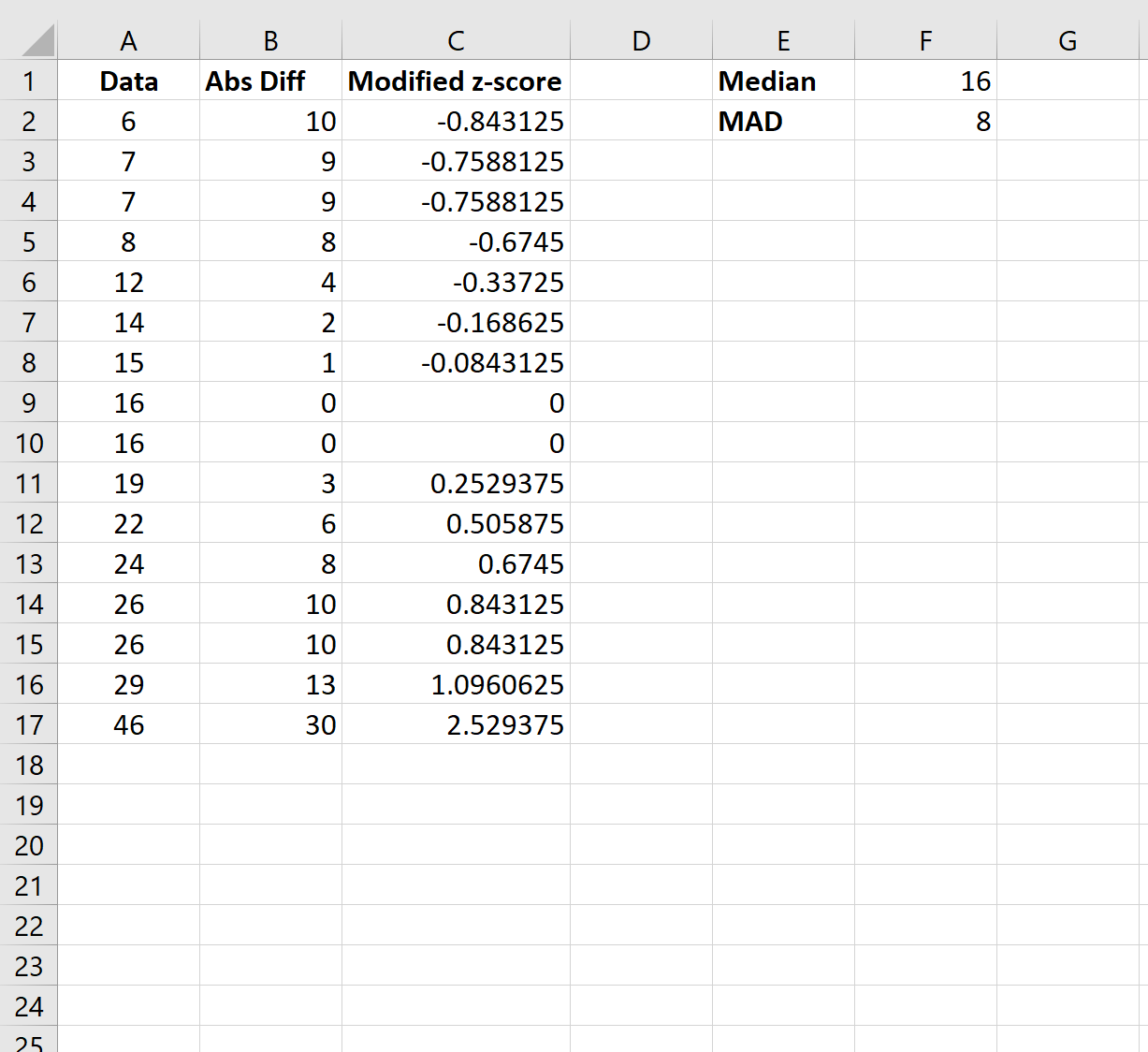 How to Calculate Modified Z Scores in Excel   Statology