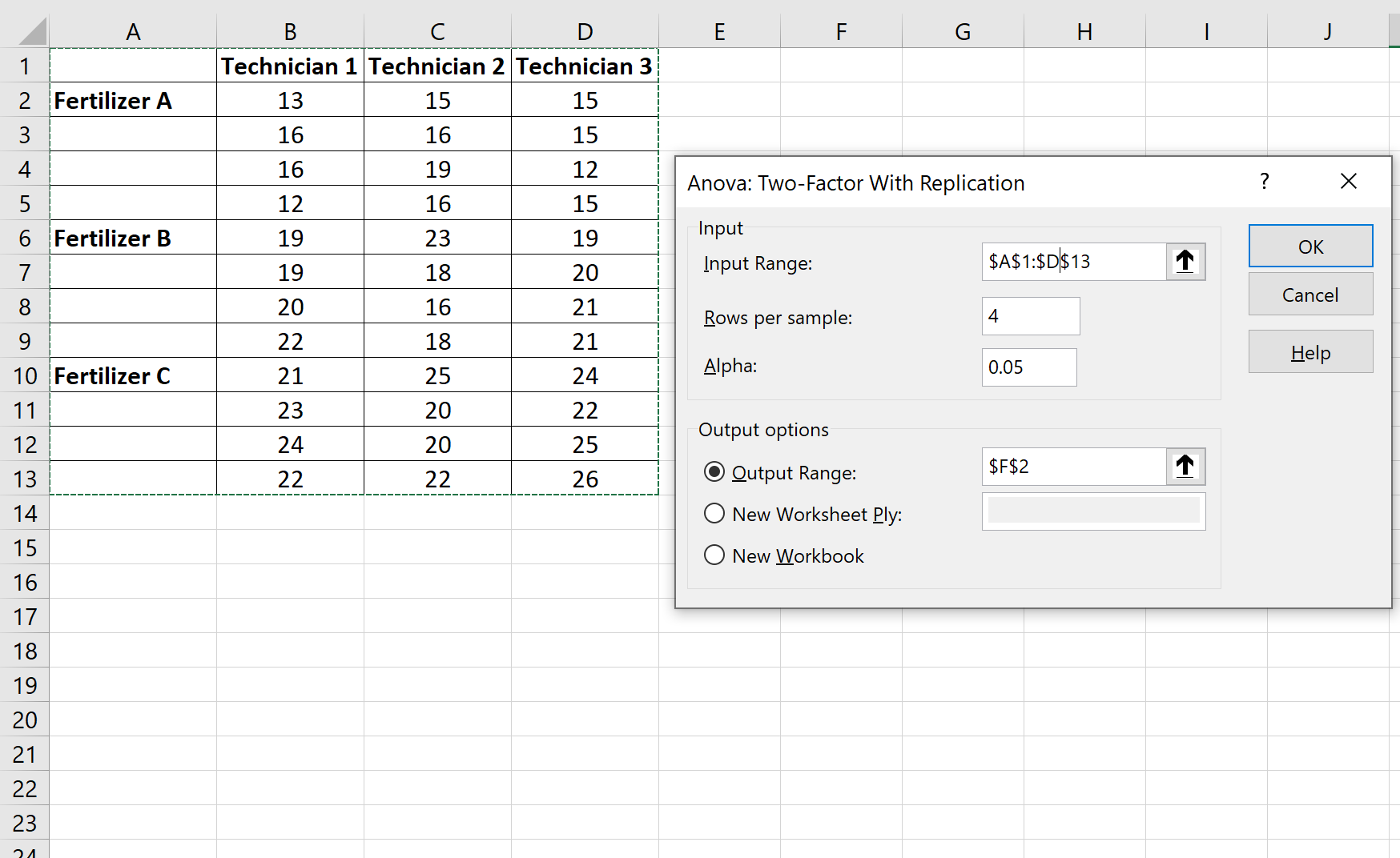 Nested ANOVA in Excel example