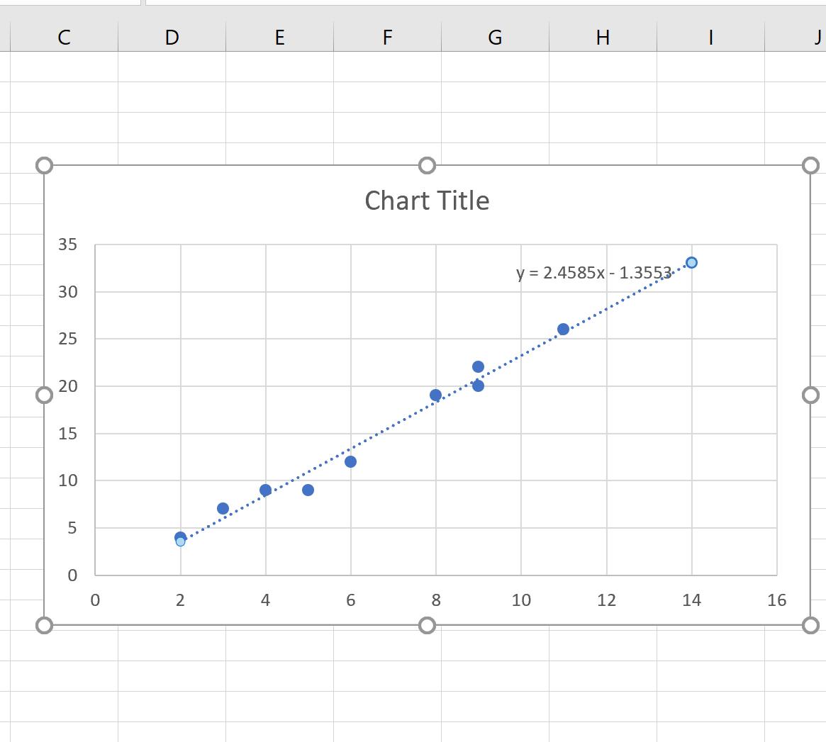 Slope of trendline in Excel