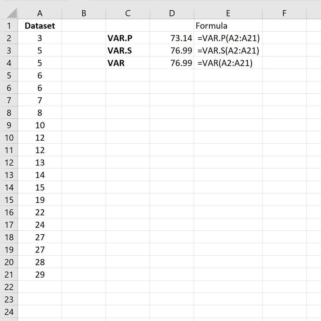 VAR.P vs. VAR.S in Excel