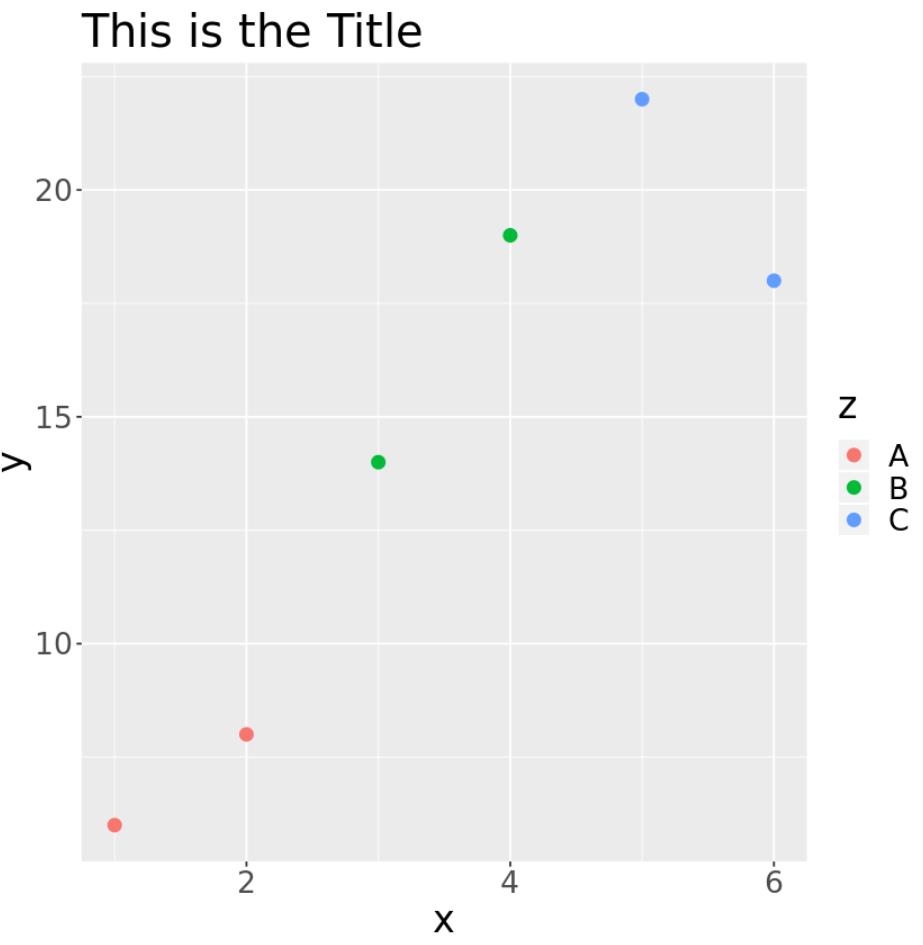 ggplot change font size