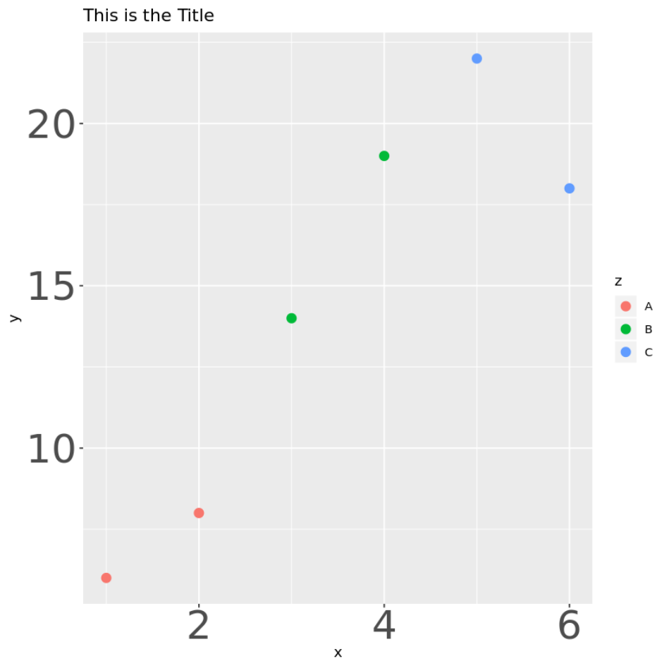 ggplot2 change font size of axis text