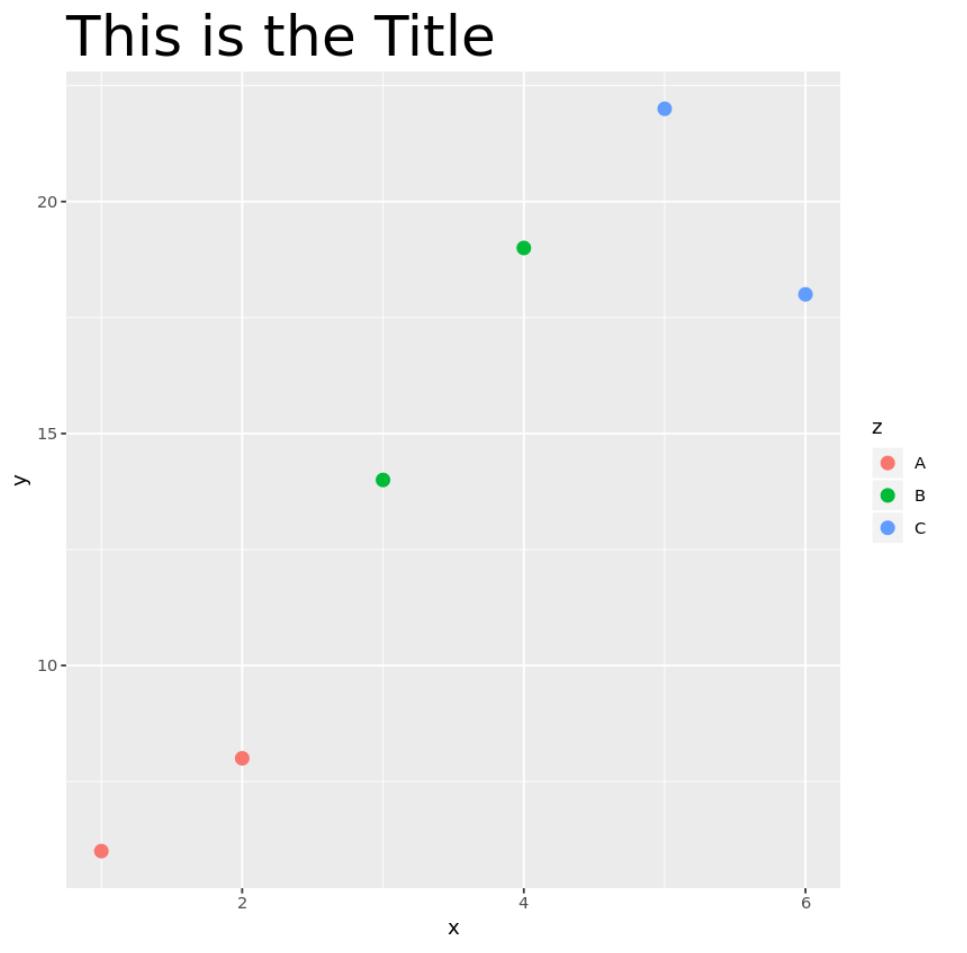 ggplot change font size of plot title
