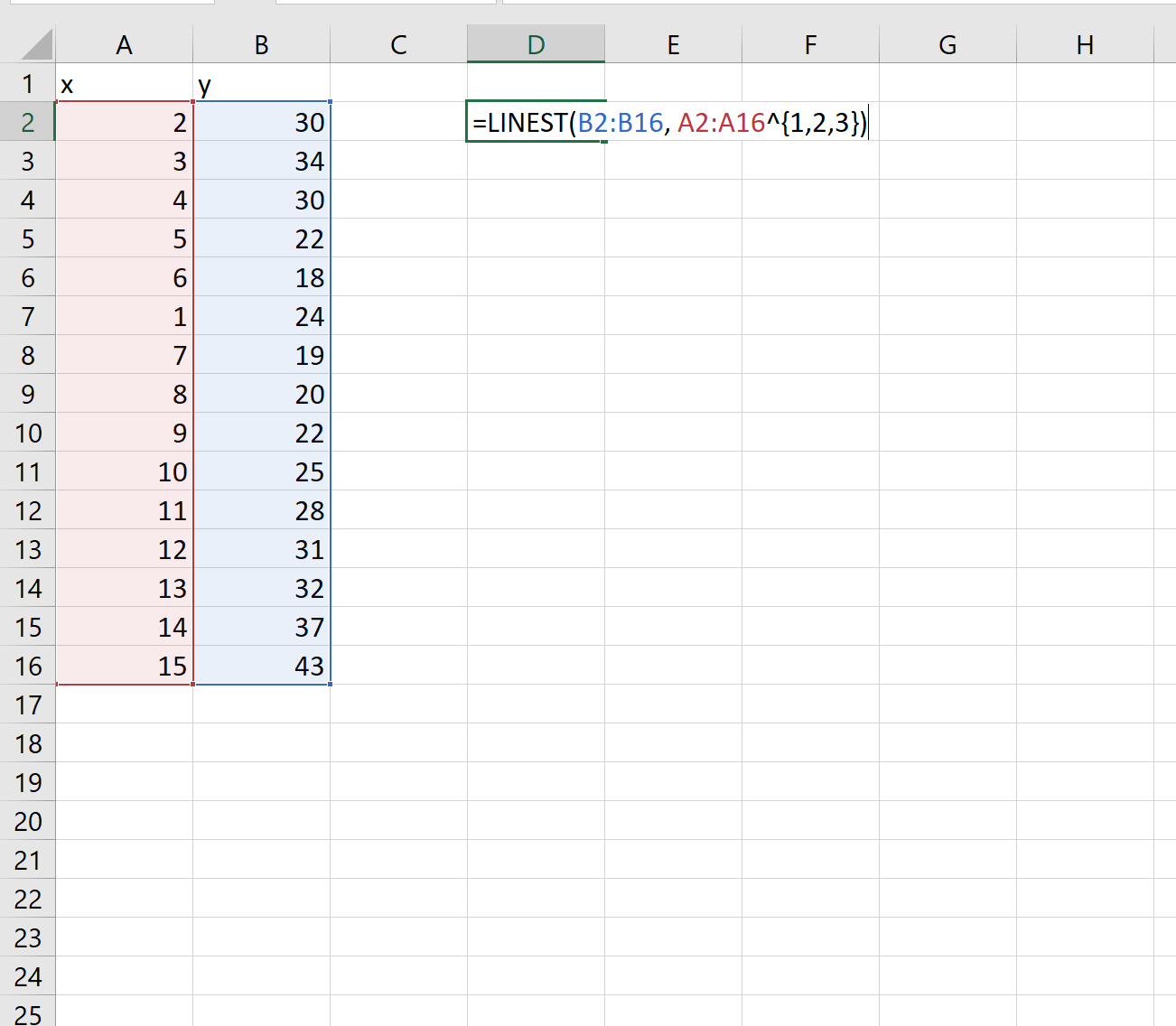 Excel polynomial fit