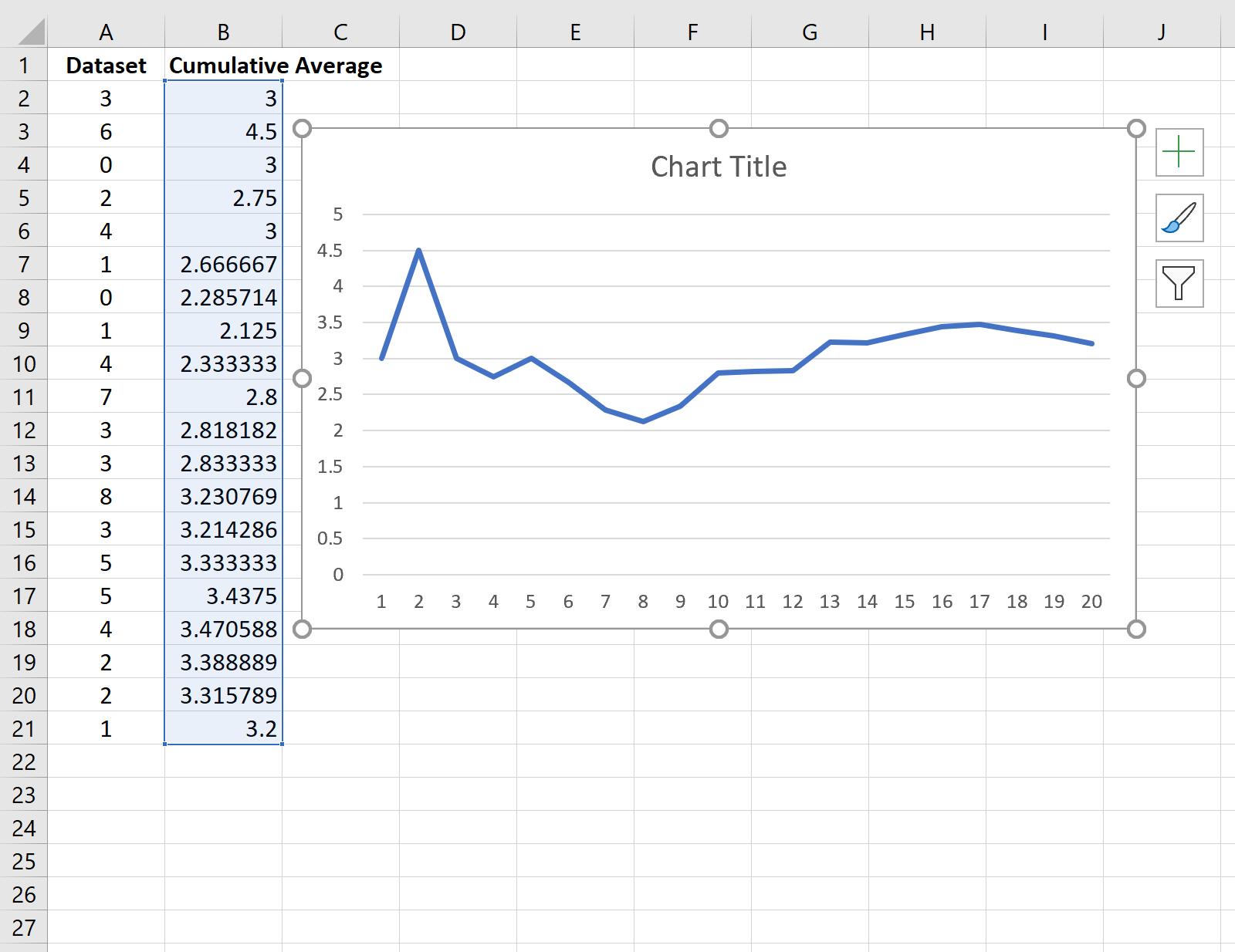 Cumulative average in Excel