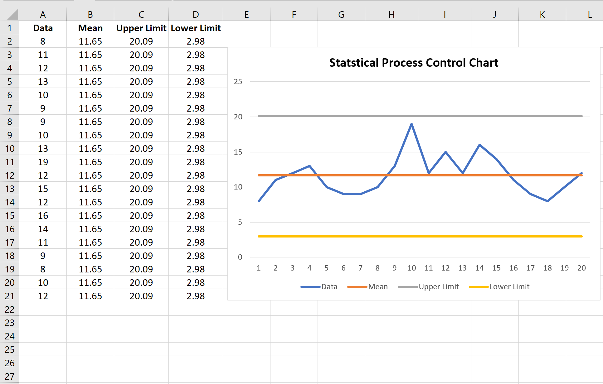 Statistical process control chart in Excel